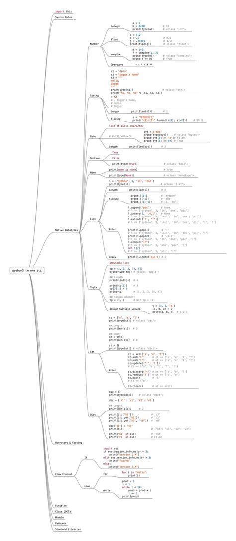 que themes usais para programar mediavida m 225 s de 25 ideas 250 nicas sobre mil en pinterest patrones