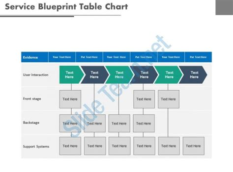 service blueprint table chart ppt slides powerpoint