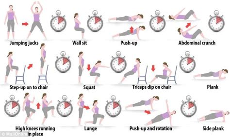 the 7 minute workout that has been proven to do as much