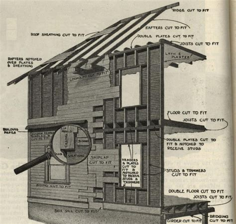 gordon tine house plans the rise and fall of the mail order house