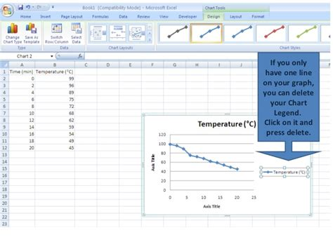 Make Graphs In Excel How To Make A Line Chart On Microsoft Excel 2010 Office