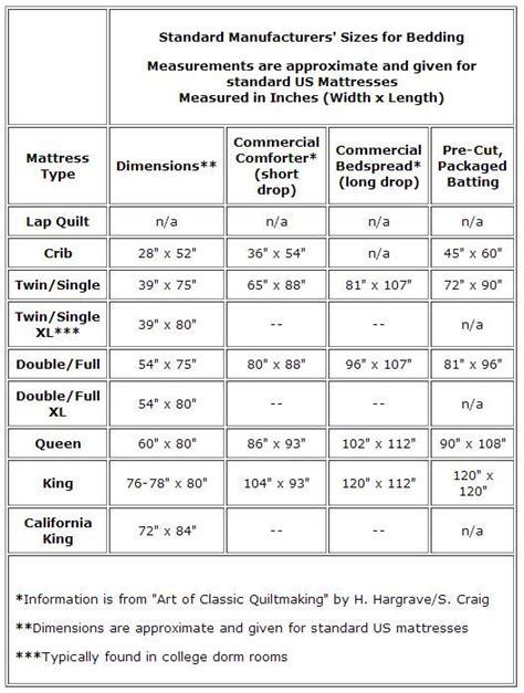 standard crib size mattress standard quilt sizes chart king crib and