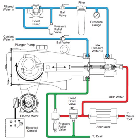 s le wiring diagram wiring diagram