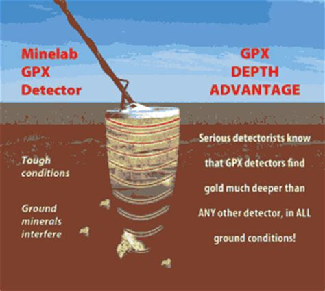 How Do Find Gold Gold Prospecting Tips Equipment And Where To Find Gold