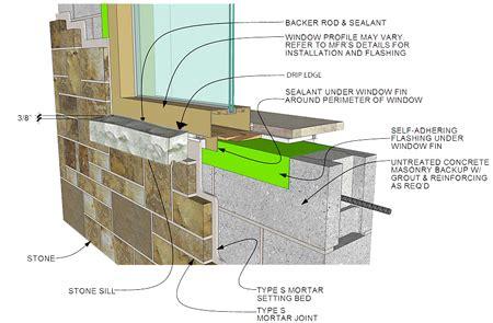 fensterbank neigung image gallery masonry sill