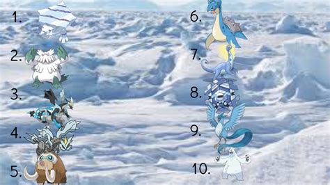 what kind of wallpaper to use in a bathroom top 10 pokemon ice types by doodsarecool on deviantart