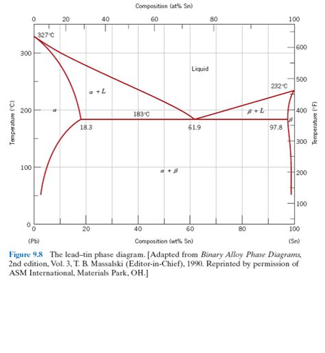 phase diagram explanation phase diagram explanation choice image how to guide and