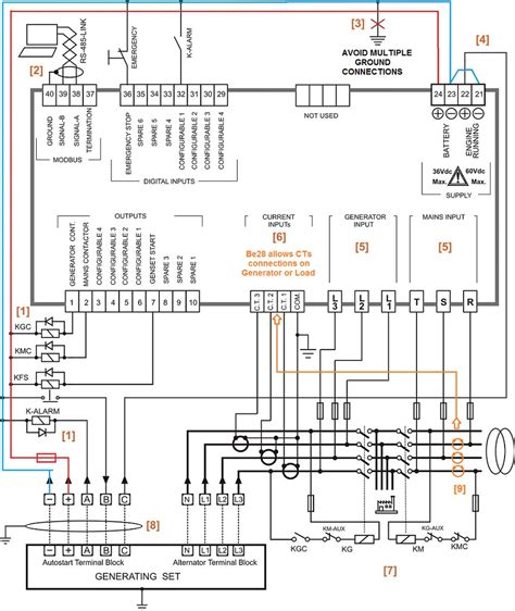 automatic transfer switch diagram genset controller