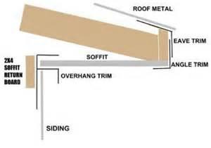 installing metal roof on pole barn steel siding roofing trim 187 metal trim 187 apb pole barn kits