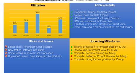 team status report template ppt free project