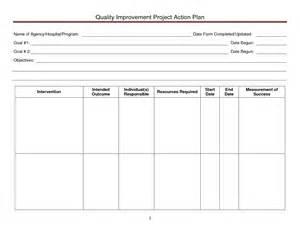 Plan Worksheet Template by Wellness Recovery Plan Worksheet Fioradesignstudio