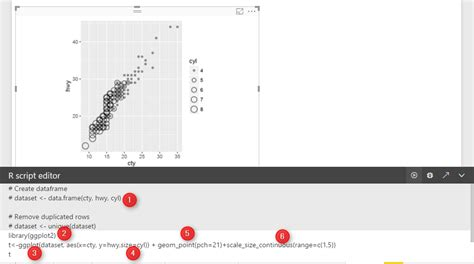 R Pch Values - have more charts by writing r codes inside power bi part 1 radacad