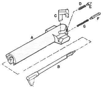m1 carbine parts diagram m1 carbine parts wiring source