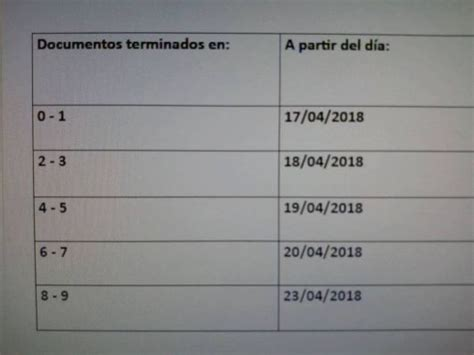 cronograma de pago de los programas del ministerio de trabajo austral correntina