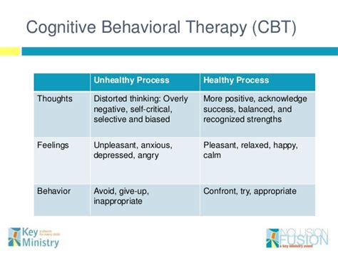 cognitive behavioral therapy 30 highly effective tips and tricks for rewiring your brain and overcoming anxiety depression phobias psychotherapy volume 3 books supporting and who struggle with anxiety