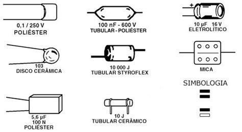 capacitor tipos y simbolos capacitor tipos y simbolos 28 images sistemas inform 193 ticos daw resistencias