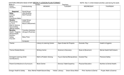 start lesson plan template 7 best images of start forms printable school