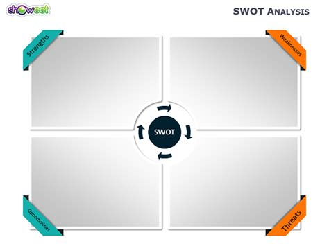 SWOT Analysis #4 ? Free PowerPoint Charts