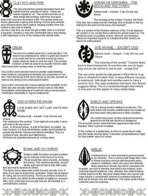 african tribal symbols tattoos tribal tattoos and their meanings tattooic