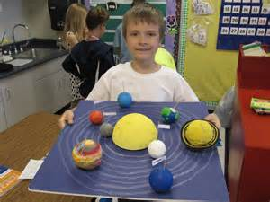 Solar system project 3rd grade solar system projects