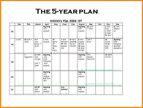 one year business plan template business plan template free restaurant business plan template pdf restaurant business plan