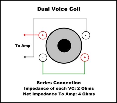dual 1 ohm wiring diagram dual voice coil wiring diagram wiring diagram and