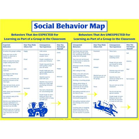 social behaviour mapping template social behavior maps worksheets ms iuliana s social