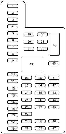 ford expedition   fuse box diagram auto genius