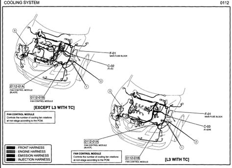 2008 mazda 3 engine wiring harness 34 wiring diagram