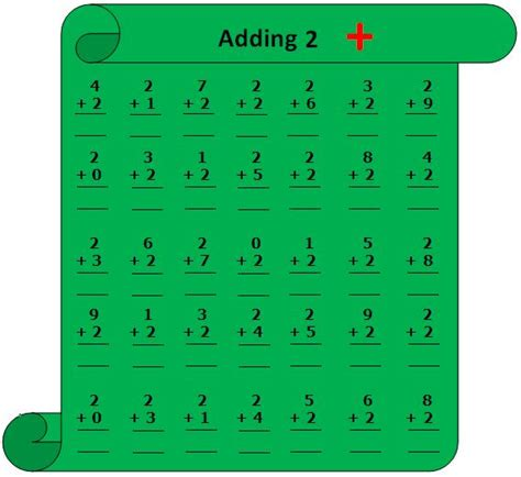 Adding 0 1 2 Worksheets by Worksheet On Adding 2 Add Two To A Number 0 To 9
