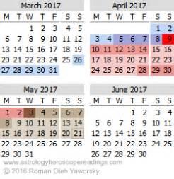 Mercury Retrograde Calendar 2017 Mercury Retrograde Calendar