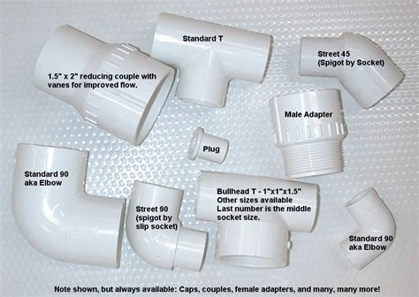 Pvc Conduit System 2 Way Angle nsf pw and nsf dwv pvc construction materials ammo