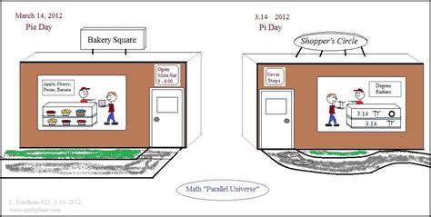 math s weekly comic and puzzles march 2012 8 to