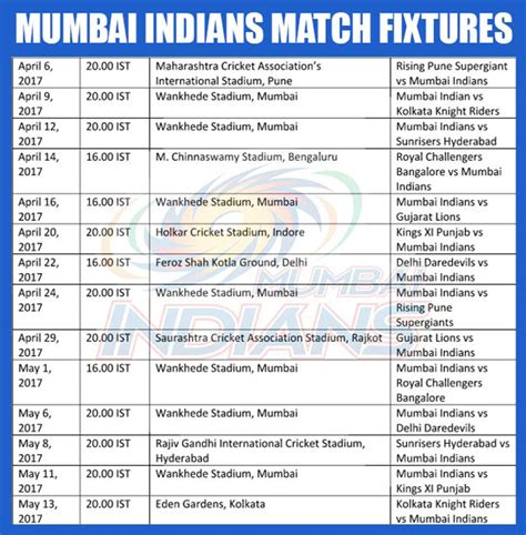 ipl match table 2017 mumbai indians ipl 2017 schedule download time table of