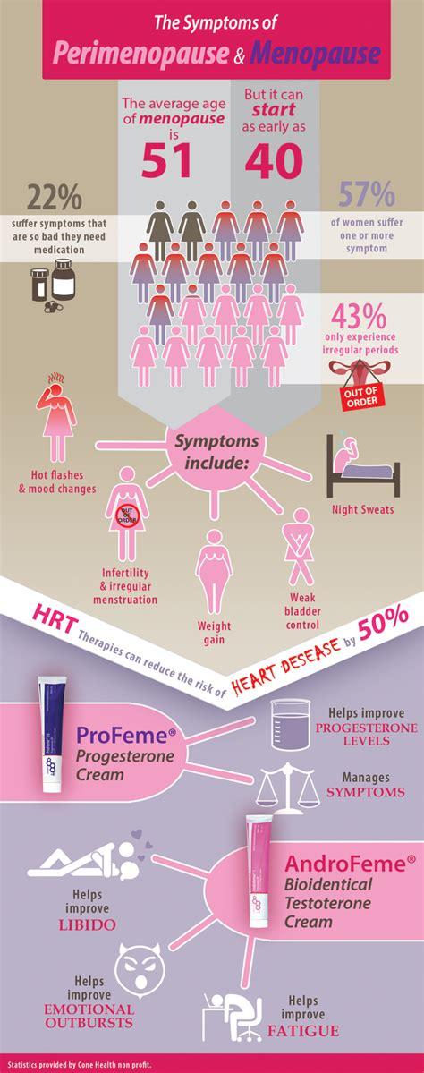 menopause treatments the perimenopause blog perimenopause menopause infographic