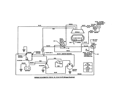 wright stander mower wiring diagram lesco wiring diagram