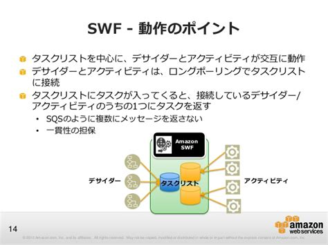 simple workflow service awsマイスターシリーズ simple workflow service swf