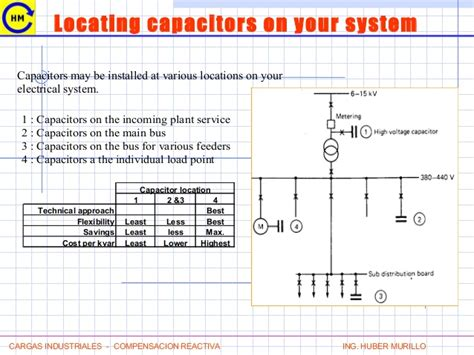 power factor correction rule of thumb power factor correction rule of thumb 28 images generator sizing pitfalls design of