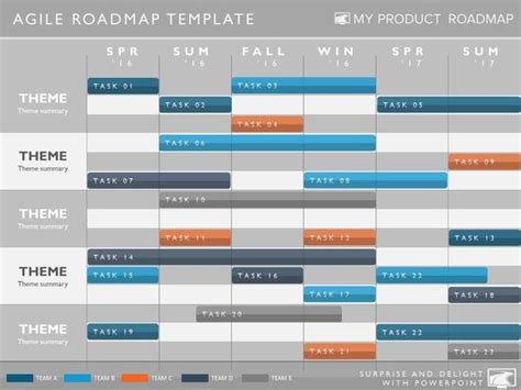 Six Phase Agile Planning Timeline Roadmapping Presentation Diagram Agile Roadmap Template