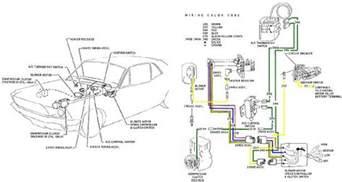 wiring diagram best ford mustang wiring diagram two wire diagrams easy simple detail baja
