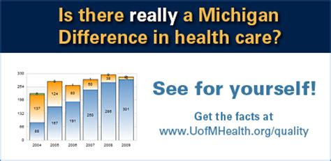 Mba In Information Systems In Michigan by Of Michigan Health System