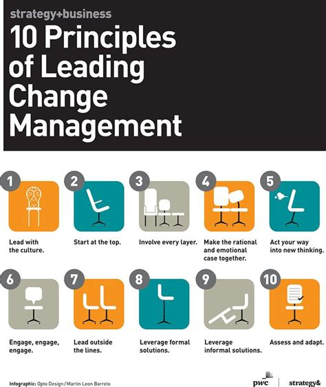 leadership by the book tools to transform your workplace series 1 best 25 change management ideas on change