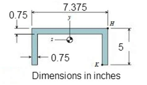 cross sectional dimension the cross sectional dimensions of a beam are shown