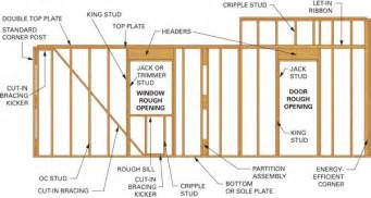 bathroom stud wall construction how do i remodel my basement when i don t how to