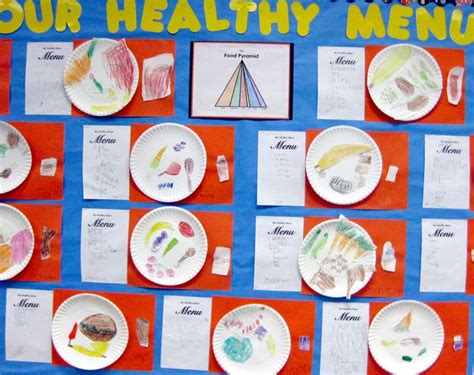 menu design lesson plan have students draw food on paper plate write glue a