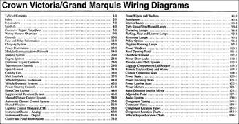 2005 ford crown mercury grand marquis wiring diagram manual