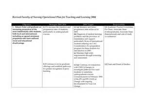 teaching plan template for nurses 18 best images of nursing patient worksheets