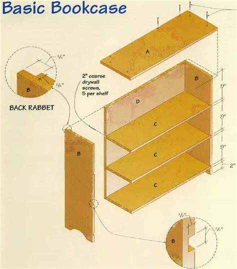 The Shelf Parts by Basic Bookcase Stepbystep Skills Techniques