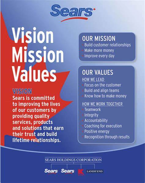 vision mission values retailsquare vision mission and values in retail