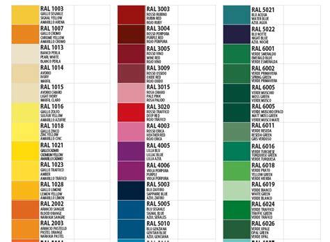 tavola colori ral catalogo colori per pareti